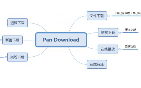 百度网盘下载利器  Pan Download
