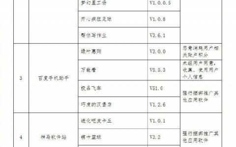 工信部:责令43款手机APP下架(名单)