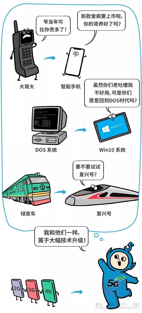 一幅漫画看5G到底是什么玩意儿的图片 第7张