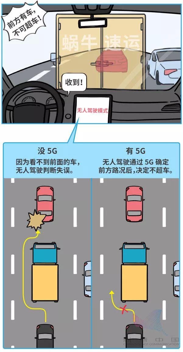 一幅漫画看5G到底是什么玩意儿的图片 第31张
