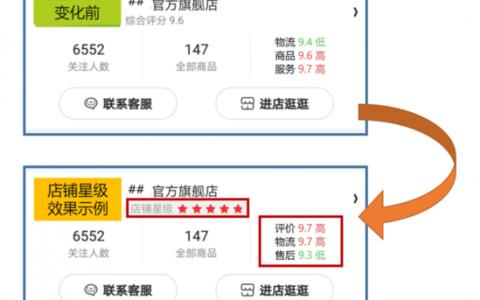 京东下线店铺评分:转为星级形式
