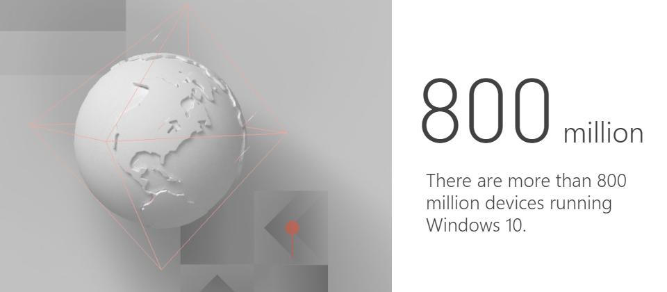 微软宣布运行Win 10的设备突破8亿台