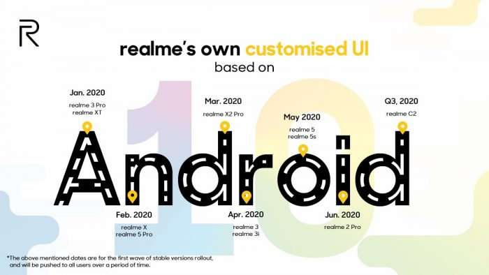 Realme Android 10更新路线图