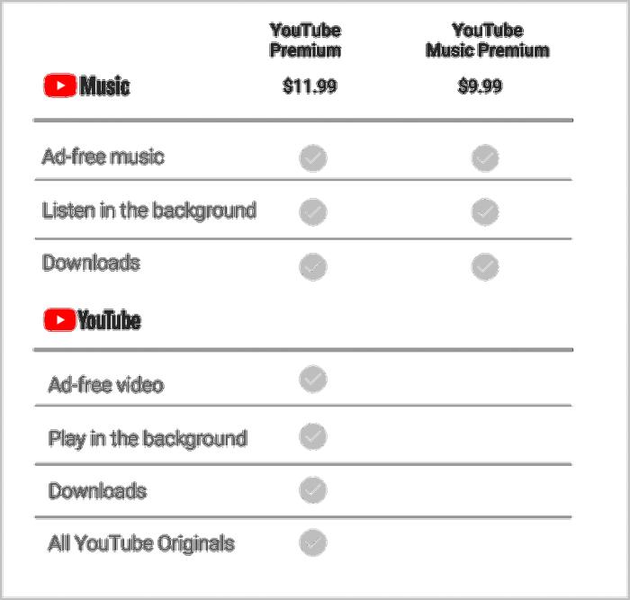 YouTube-Premium.png