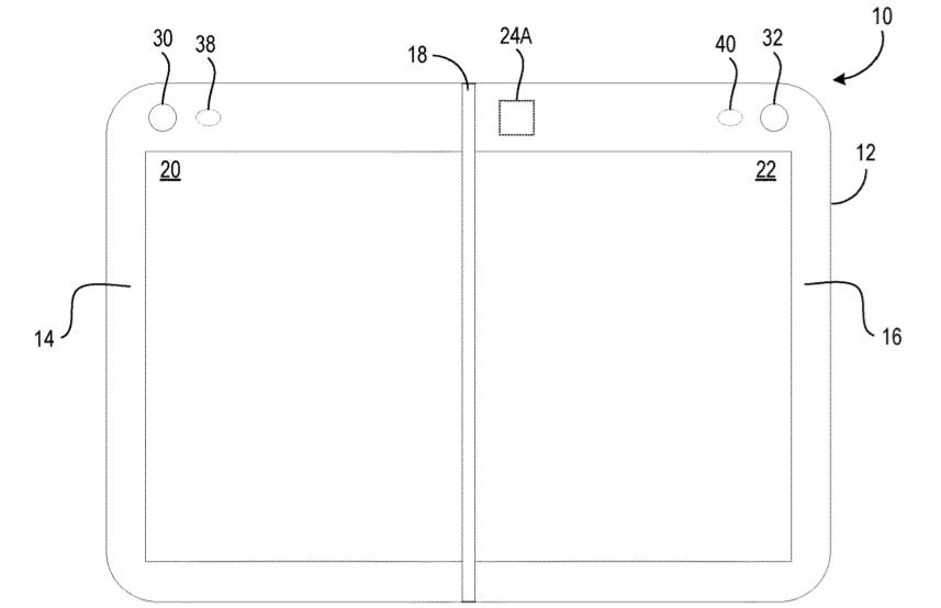 微软为类似Surface Duo的手机申请专利:多摄像头/可折叠