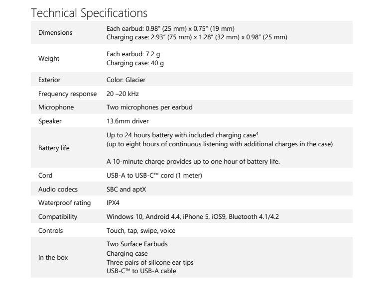 Microsoft Surface耳塞通过FCC 2