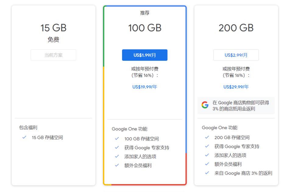 提醒:6月将至,Google相册将停止无限量照片备份服务