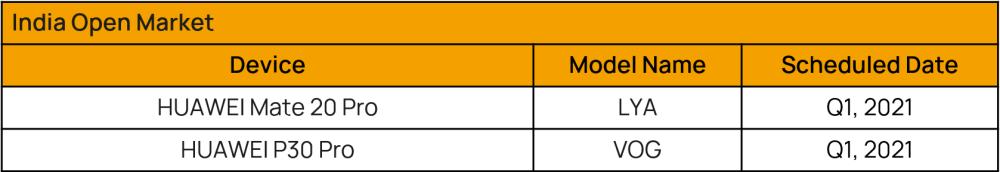 印度公开市场-EMUI 11