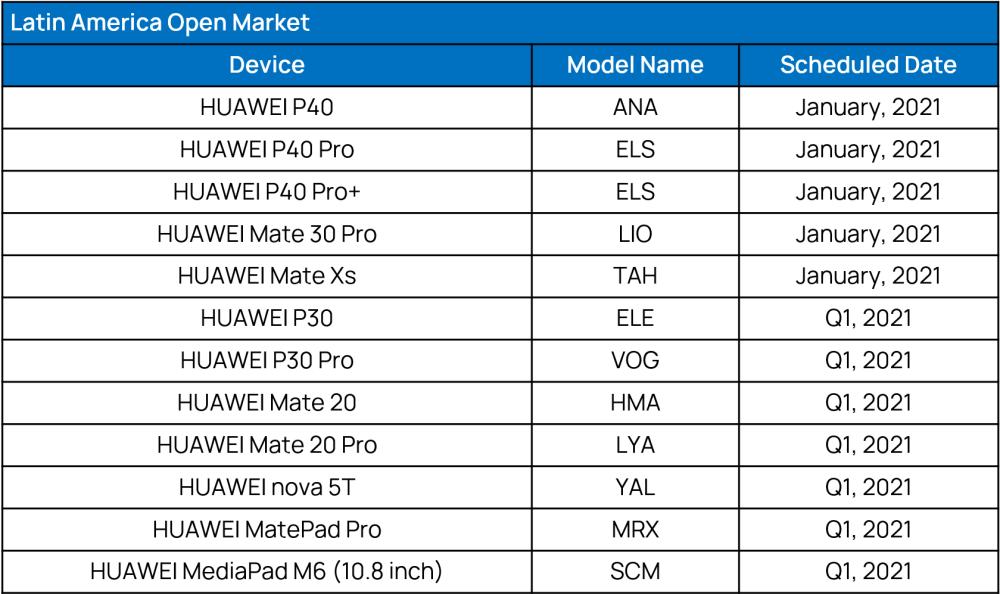 拉丁美洲公开市场-EMUI 11