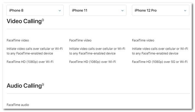 老款iPhone已支持FaceTime 1080p高清通话