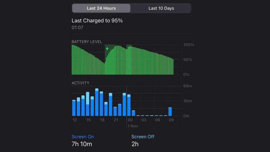 iPhone 12现耗电过快抱怨:有用户一晚掉电30%