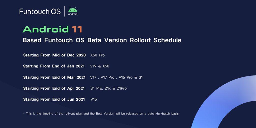 VIVO公布Funtouch OS 11 beta更新时间表