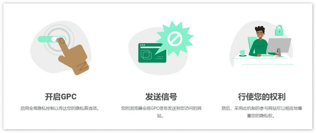 搜索引擎DuckDuckGo宣布支持「全局隐私控制」(开启方法)