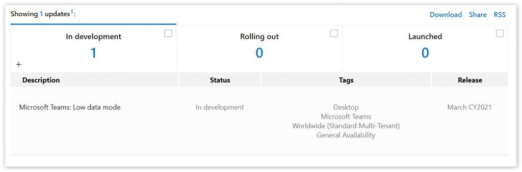 为用户省流量,微软Teams将于本月推出「低数据模式」
