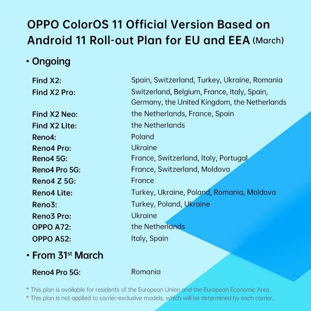 [海外] OPPO公布ColorOS 11 3月全球升级时间表