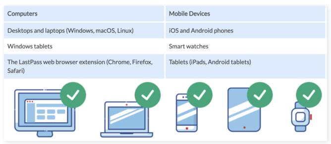 LastPass对免费版用户收紧限制:仅限一种设备访问