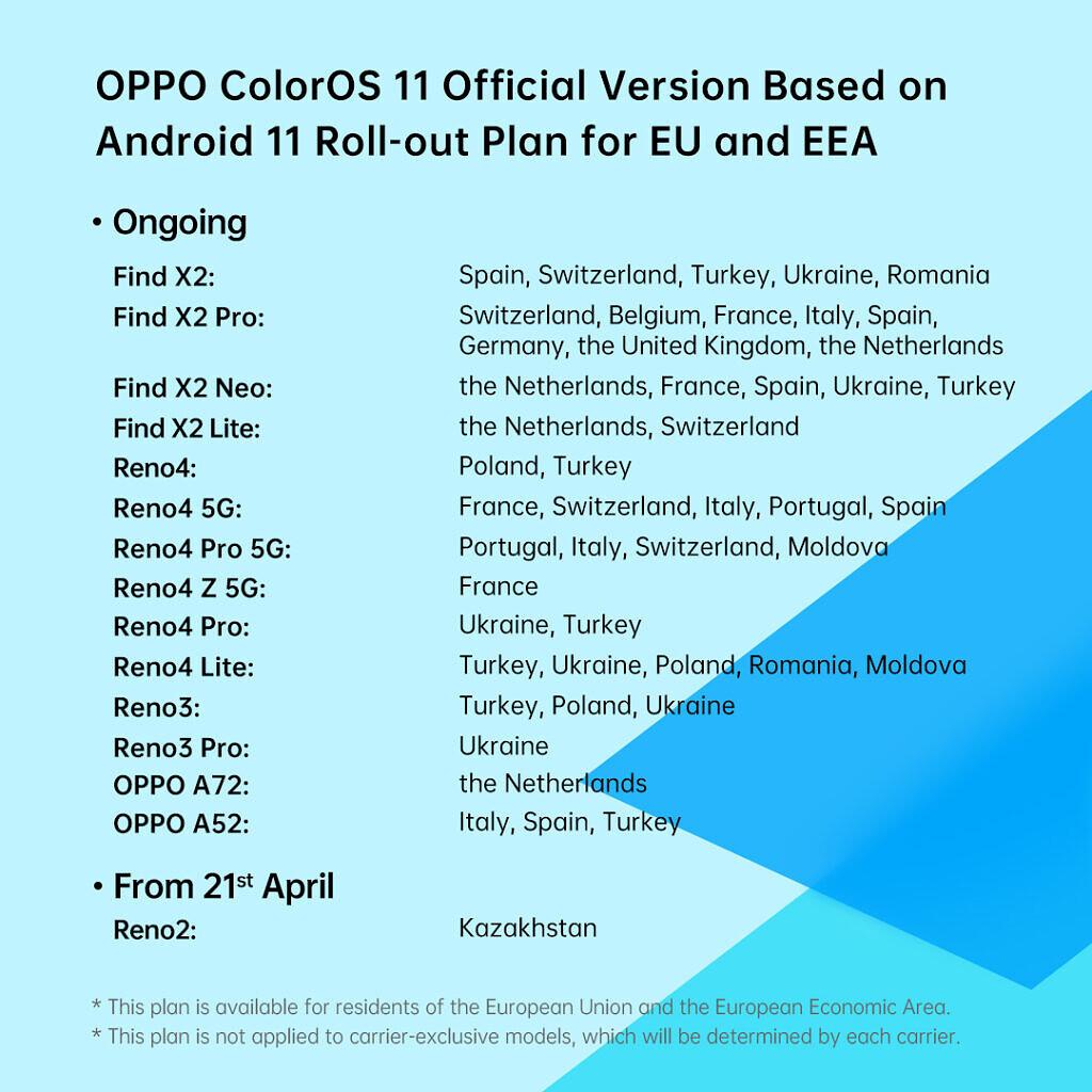 [海外] OPPO发布2021年4月ColorOS 11 更新计划