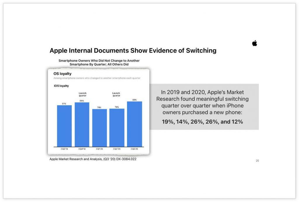 苹果首次承认部分iPhone用户转向Android系统