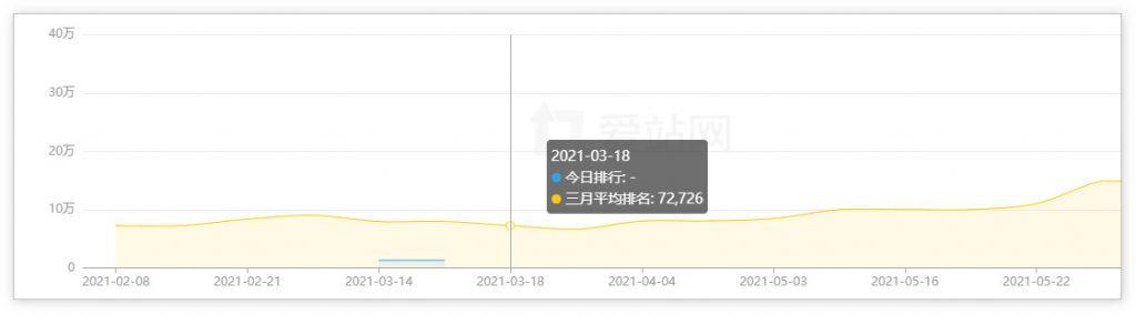 """民间搜索引擎""""多吉搜索""""已持续关站100天"""