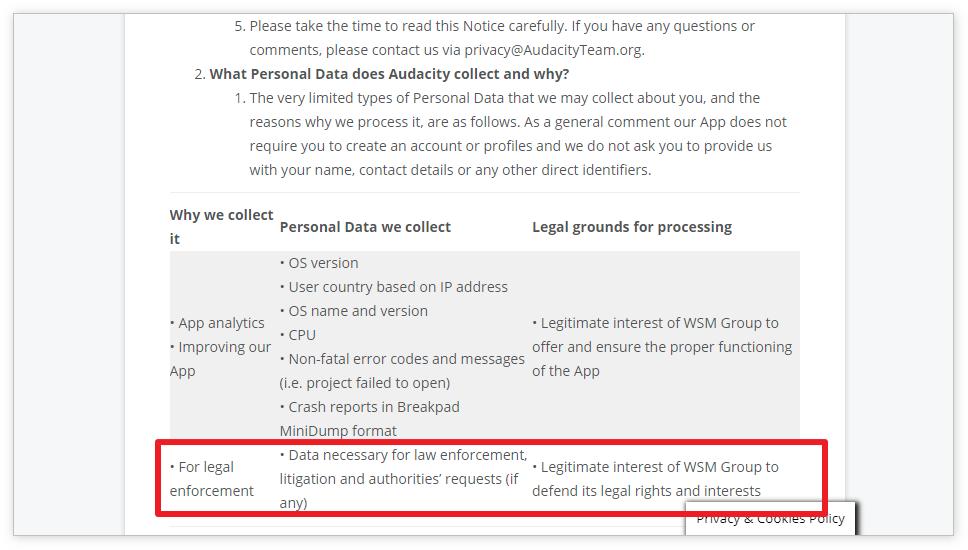 音频编辑器Audacity因新隐私条款再陷争议