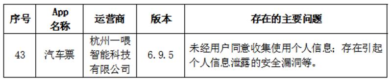 浙江通报57款App违法违规使用个人信息:官方背景应用被「无情」点名